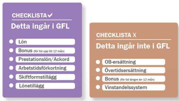 Tabeller över vad som ingår i GFL